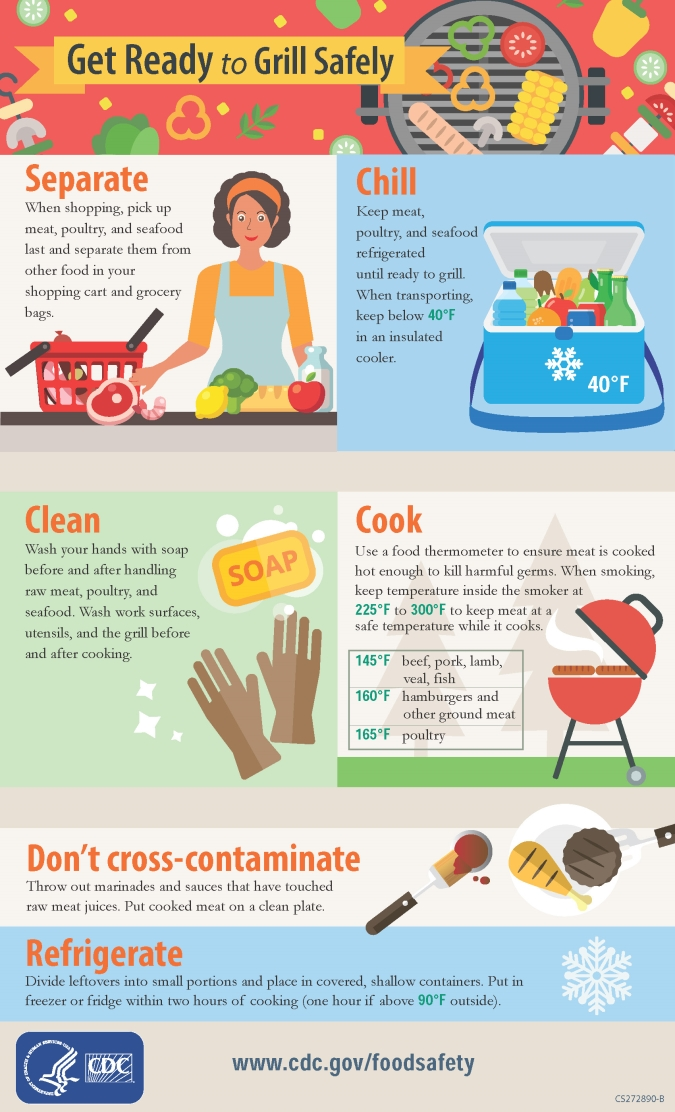 CDC Get Ready to Grill infographic
